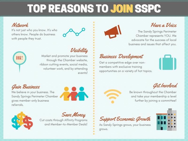 TOP REASONS TO JOIN SSPC